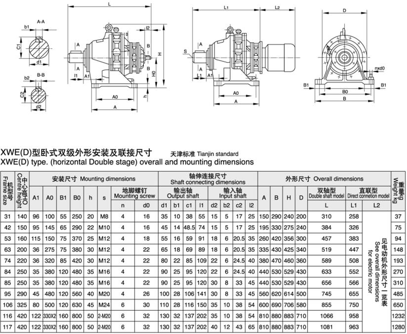 datasheet-double-stage-horizontal-type-cycloidal-gear-reducer