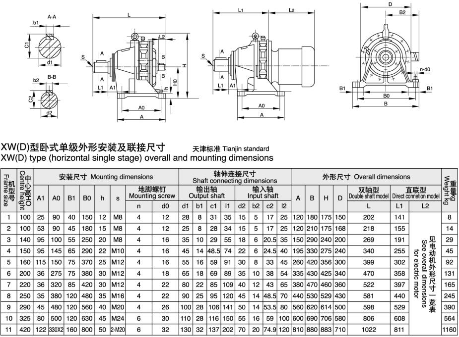 datasheet-single-stage-horizontal-type-cycloidal-gear-reducer